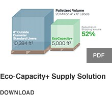 Eco-Capacity + Supply Solutions PDF