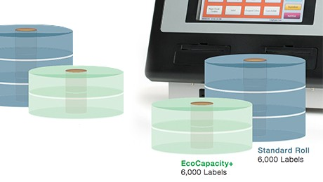 Eco-Capacity + Thin Liner Labels